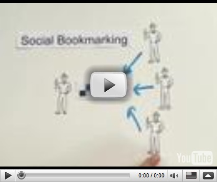 Practical 101s: Social Bookmarking With Delicious
