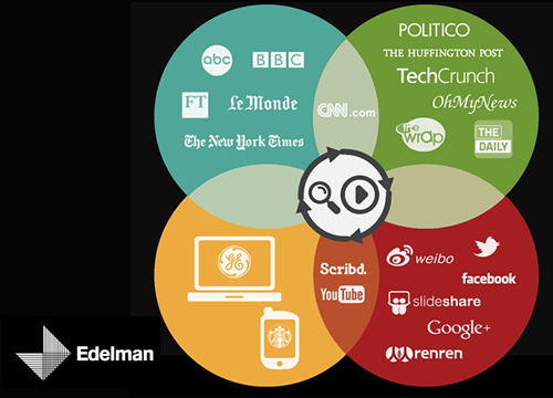 Edelman Media Cloverleaf